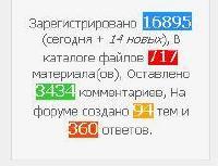 Подробная статиска с использованием Информера на uCoz